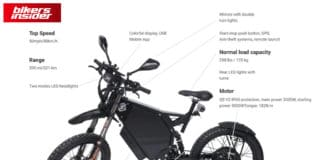 Delfast Launches The Top 3.0, An Electric Bike/Motorcycle!