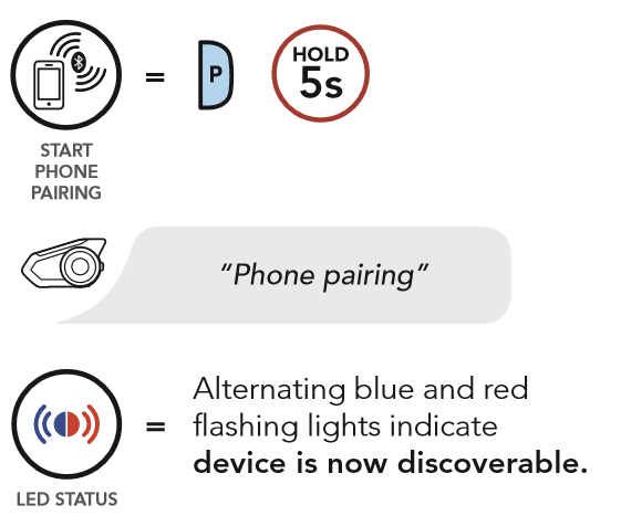 Here is a graphic describing Bluetooth pairing with Sena 30K device!