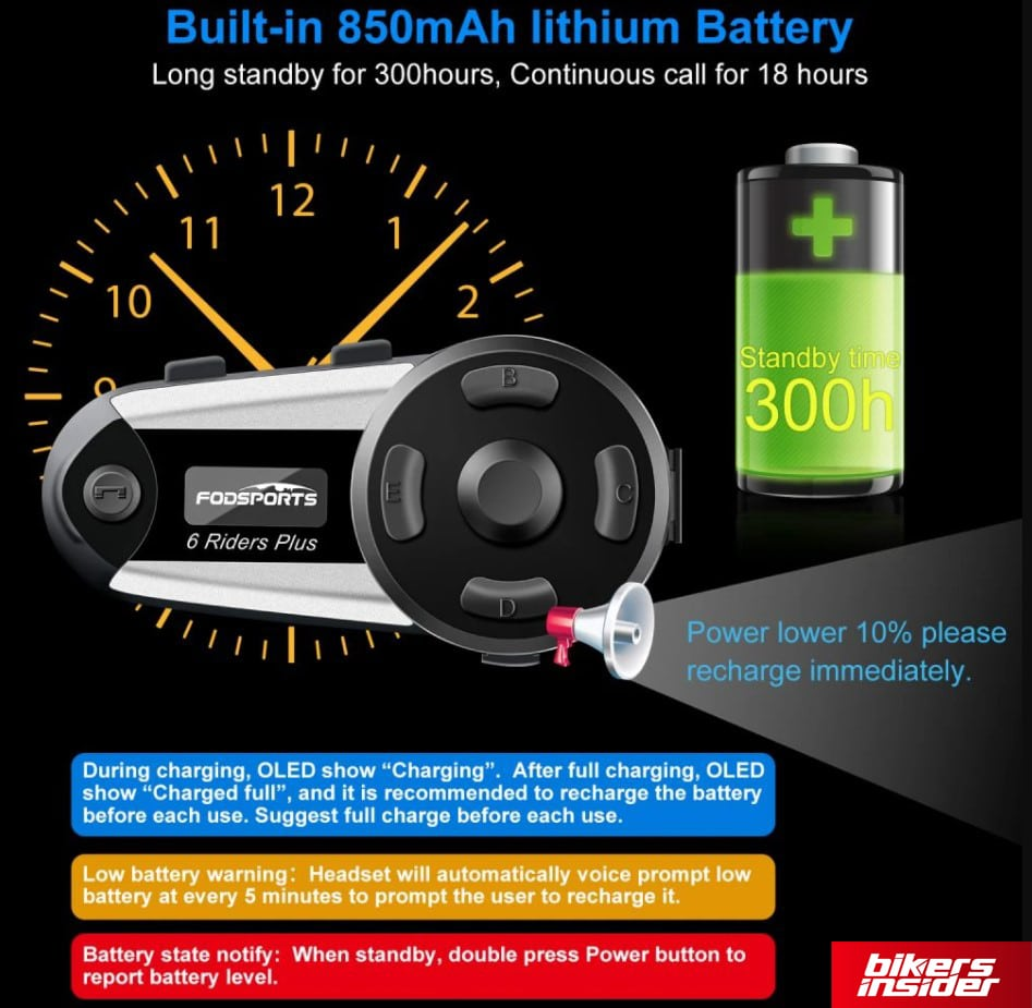 All the info regarding the battery life of the Fodsports V6 Plus battery life.