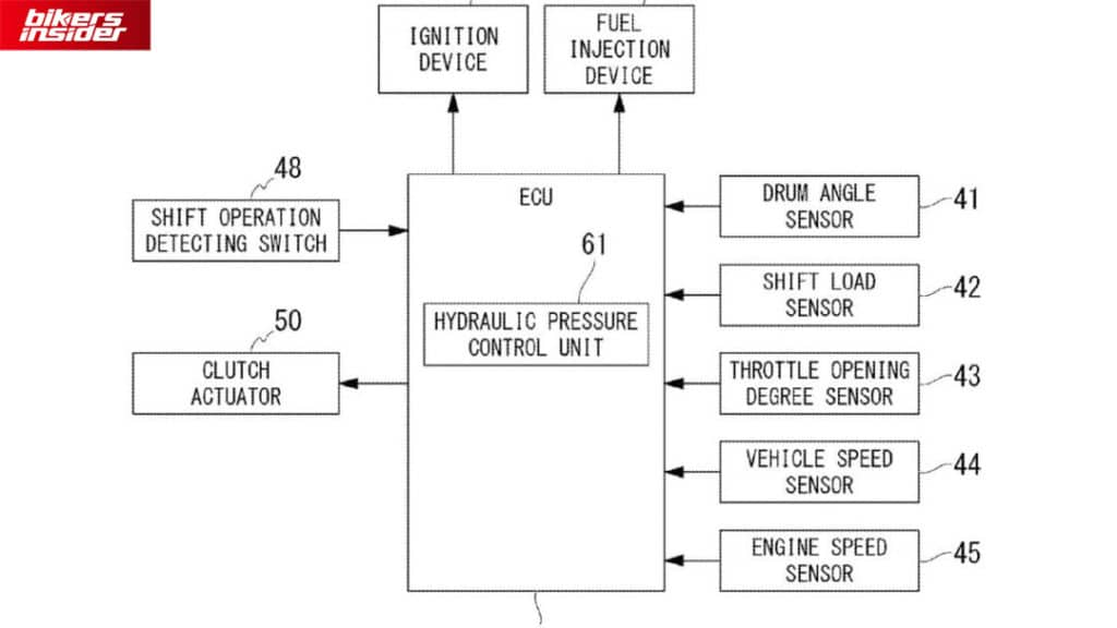 The smart hydraulic control system detailed in Honda's patent.